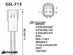 GSL-713